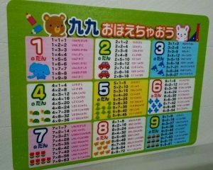 お風呂ポスター「九九」掛け算表