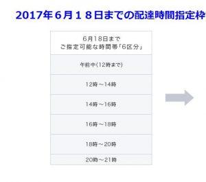 クロネコヤマトの配達時間指定枠