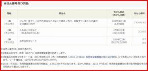 2018(平成30)年用年賀葉書及び寄附金付お年玉付年賀切手当せん番号